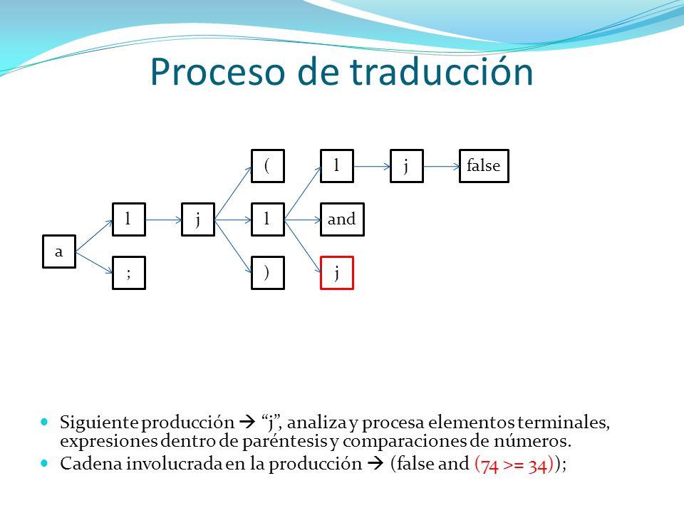 Proceso de traducción a l ; jl ) ( and j ljfalse Siguiente producción j, analiza y procesa elementos terminales, expresiones dentro de paréntesis y co