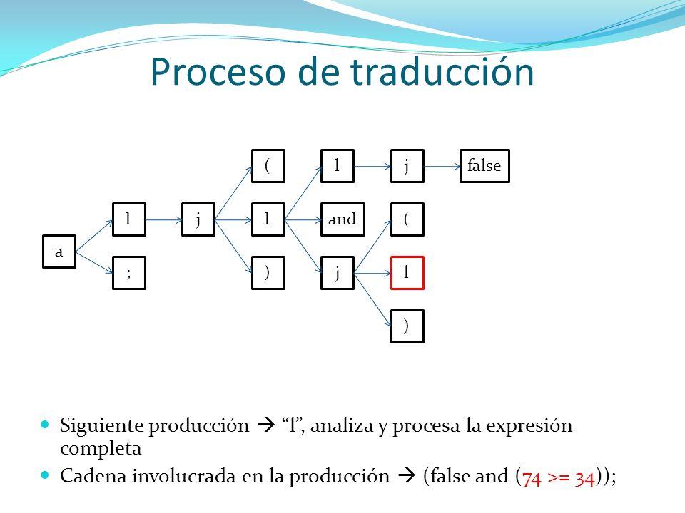 Proceso de traducción a l ; jl ) ( and j ljfalse l ) ( Siguiente producción l, analiza y procesa la expresión completa Cadena involucrada en la produc