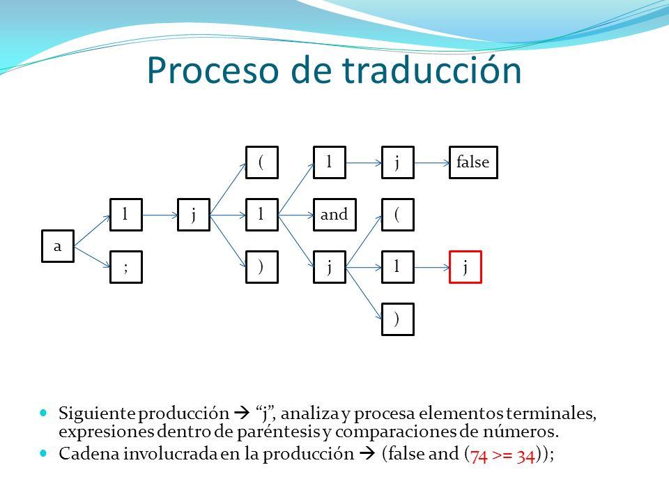 Proceso de traducción a l ; jl ) ( and j ljfalse l ) ( j Siguiente producción j, analiza y procesa elementos terminales, expresiones dentro de parénte