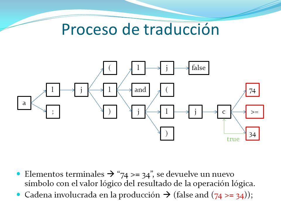 Proceso de traducción a l ; jl ) ( and j ljfalse l ) ( jc>= 34 74 Elementos terminales 74 >= 34, se devuelve un nuevo símbolo con el valor lógico del