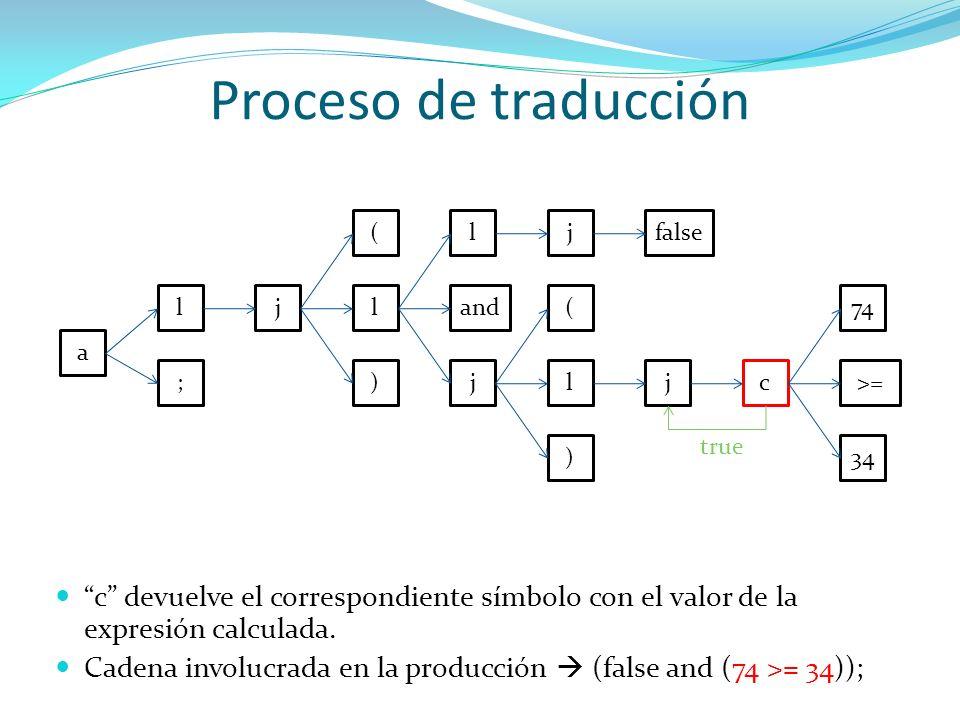 Proceso de traducción a l ; jl ) ( and j ljfalse l ) ( jc>= 34 74 true c devuelve el correspondiente símbolo con el valor de la expresión calculada. C