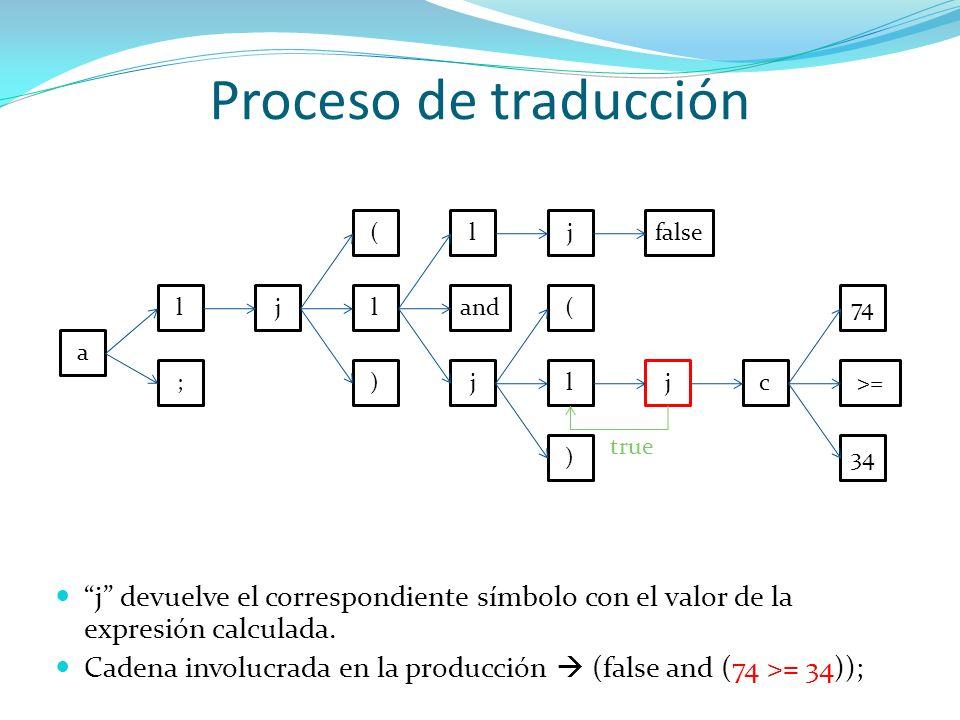 Proceso de traducción a l ; jl ) ( and j ljfalse l ) ( jc>= 34 74 true j devuelve el correspondiente símbolo con el valor de la expresión calculada. C