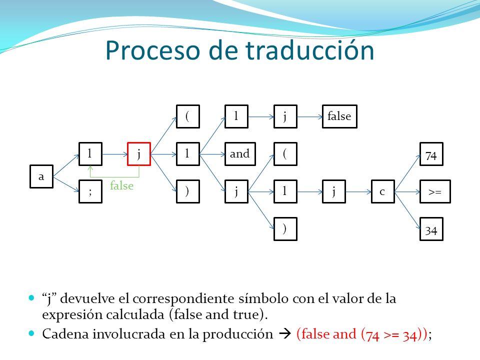 Proceso de traducción a l ; jl ) ( and j ljfalse l ) ( jc>= 34 74 false j devuelve el correspondiente símbolo con el valor de la expresión calculada (