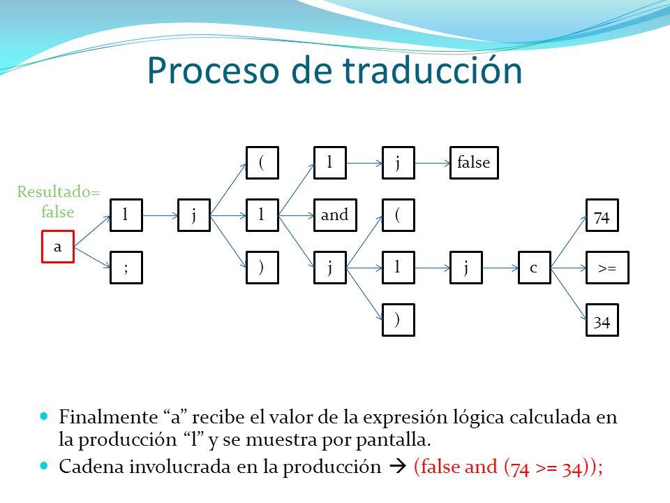 Proceso de traducción a l ; jl ) ( and j ljfalse l ) ( jc>= 34 74 Resultado= false Finalmente a recibe el valor de la expresión lógica calculada en la
