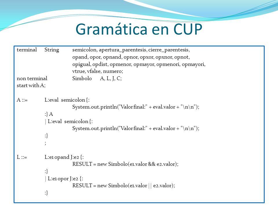 Gramática en CUP | L:e1 opnand J:e2 {: RESULT = new Simbolo(!(e1.valor && e2.valor)); :} | L:e1 opnor J:e2 {: RESULT = new Simbolo(!(e1.valor || e2.valor)); :} | L:e1 opxor J:e2 {: RESULT = new Simbolo(e1.valor ^ e2.valor); :} | L:e1 opxnor J:e2 {: RESULT = new Simbolo(!(e1.valor ^ e2.valor)); :} | J:eval {: RESULT = new Simbolo(eval.valor); :} ; J ::=apertura_parentesis L:eval cierre_parentesis {: RESULT = new Simbolo(eval.valor); :}