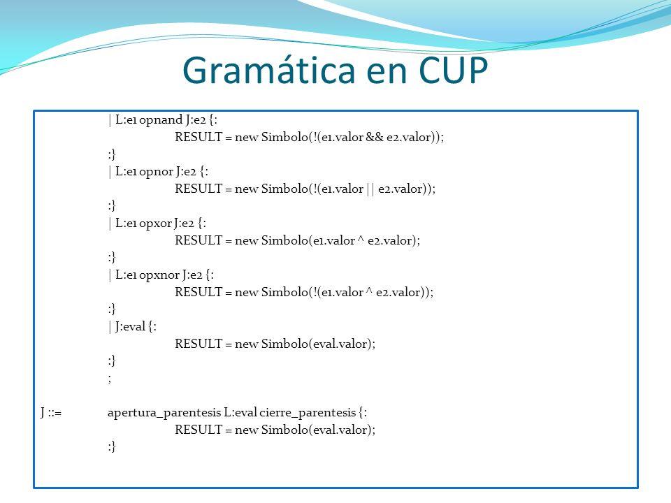 Gramática en CUP | vtrue {: RESULT = new Simbolo(true); :} | vfalse {: RESULT = new Simbolo(false); :} | opnot apertura_parentesis L:eval cierre_parentesis {: RESULT = new Simbolo(!eval.valor); :} | C:eval {: RESULT = new Simbolo(eval.valor); :} ; C ::=numero:n1 opigual numero:n2 {: RESULT = new Simbolo(Integer.parseInt(n1) == Integer.parseInt(n2)); :} | numero:n1 opdist numero:n2 {: RESULT = new Simbolo(Integer.parseInt(n1) != Integer.parseInt(n2)); :}
