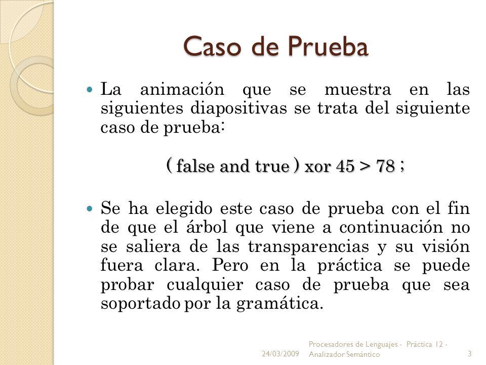 Árbol 24/03/2009 Procesadores de Lenguajes - Práctica 12 - Analizador Semántico4 A L ; L xor J J C 45>78 ( ) L and LJ J false true (falseandtrue)xor4578>; Se aplicó la reducción: J ::= falseJ ::= trueL ::= JL ::= L and JJ ::= ( L )L ::= JC ::= numero > numeroJ ::= CL ::= L xor JA ::= L ;