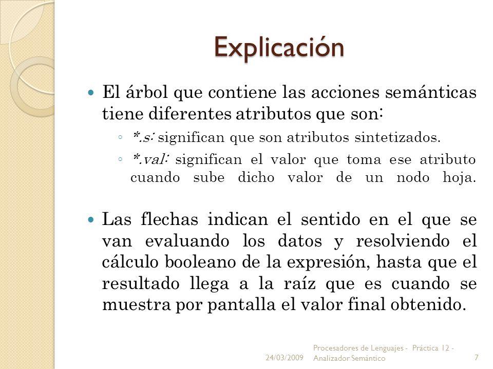 Explicación El árbol que contiene las acciones semánticas tiene diferentes atributos que son: *.s: significan que son atributos sintetizados. *.val: s