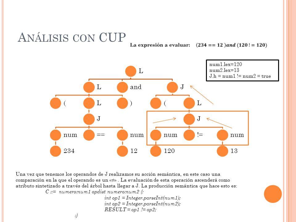L L (L J num 234 ==num 12 ) andJ (L J num 120 !=num 13 A NÁLISIS CON CUP Una vez que tenemos los operandos de J realizamos su acción semántica, en este caso una comparación en la que el operando es un «».