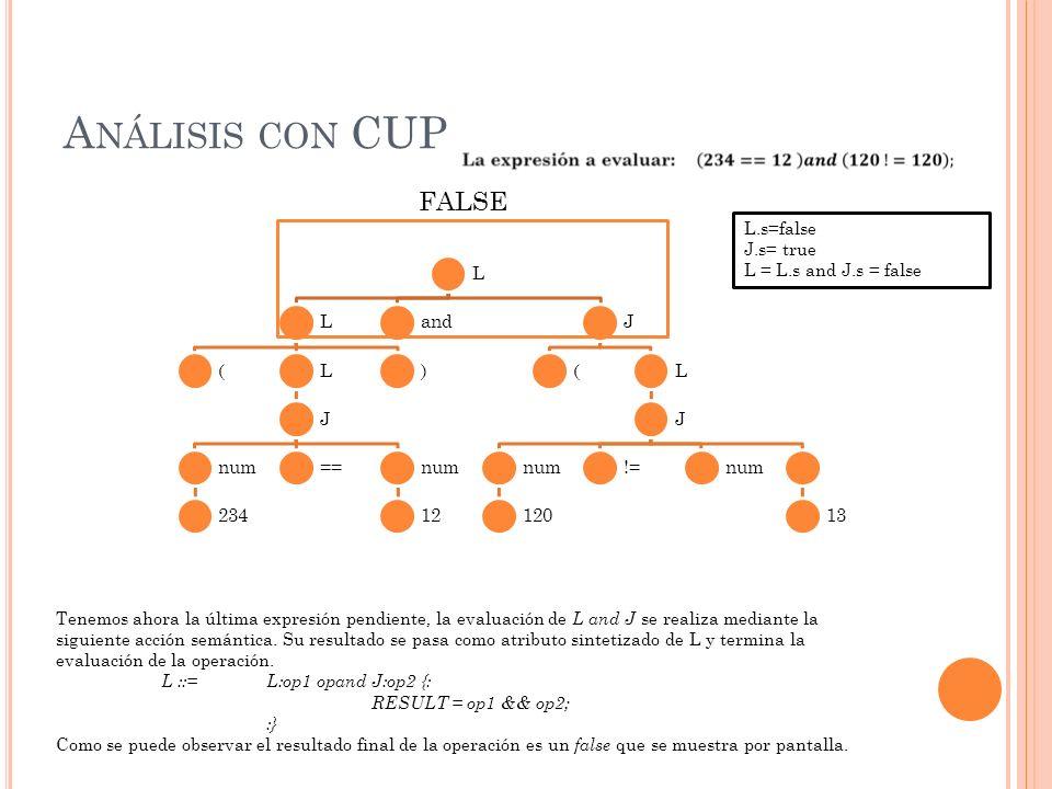 L L (L J num 234 ==num 12 ) andJ (L J num 120 !=num 13 A NÁLISIS CON CUP Tenemos ahora la última expresión pendiente, la evaluación de L and J se realiza mediante la siguiente acción semántica.