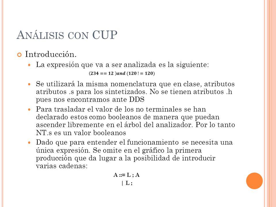 L L (L J num 234 ==num 12 ) andJ (L J num 120 !=num 13 A NÁLISIS CON CUP Cuando realizamos el análisis con DDS todo lo que podemos es trabajar con atributos sintetizados, por lo tanto el esquema de ejecución queda como sigue.