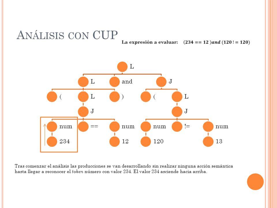 L L (L J num 234 ==num 12 ) andJ (L J num 120 !=num 13 A NÁLISIS CON CUP Tras comenzar el análisis las producciones se van desarrollando sin realizar ninguna acción semántica hasta llegar a reconocer el token número con valor 234.