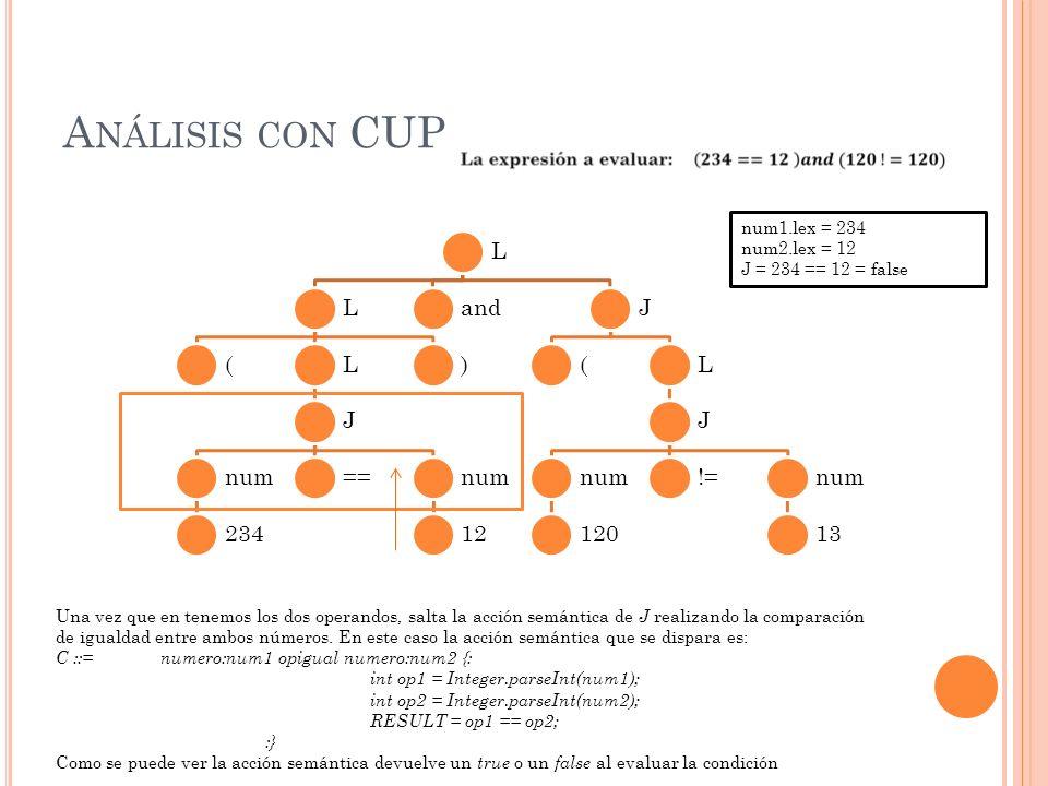 L L (L J num 234 ==num 12 ) andJ (L J num 120 !=num 13 A NÁLISIS CON CUP Una vez que en tenemos los dos operandos, salta la acción semántica de J realizando la comparación de igualdad entre ambos números.