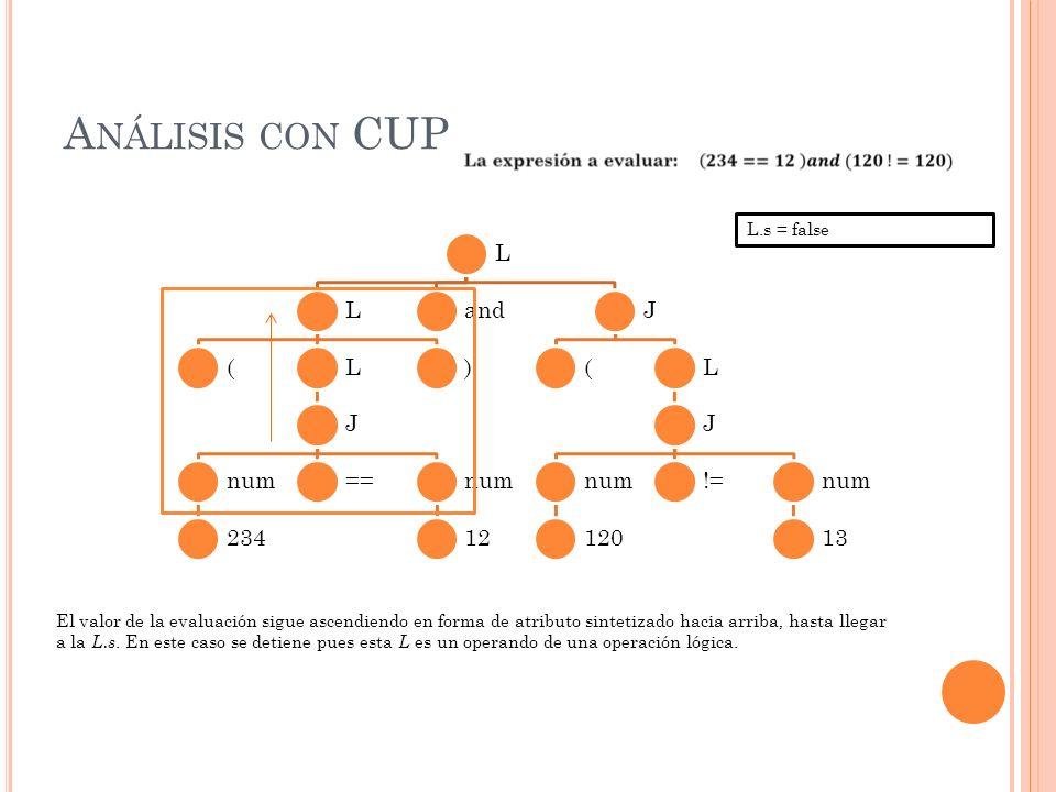 L L (L J num 234 ==num 12 ) andJ (L J num 120 !=num 13 A NÁLISIS CON CUP El valor de la evaluación sigue ascendiendo en forma de atributo sintetizado hacia arriba, hasta llegar a la L.s.
