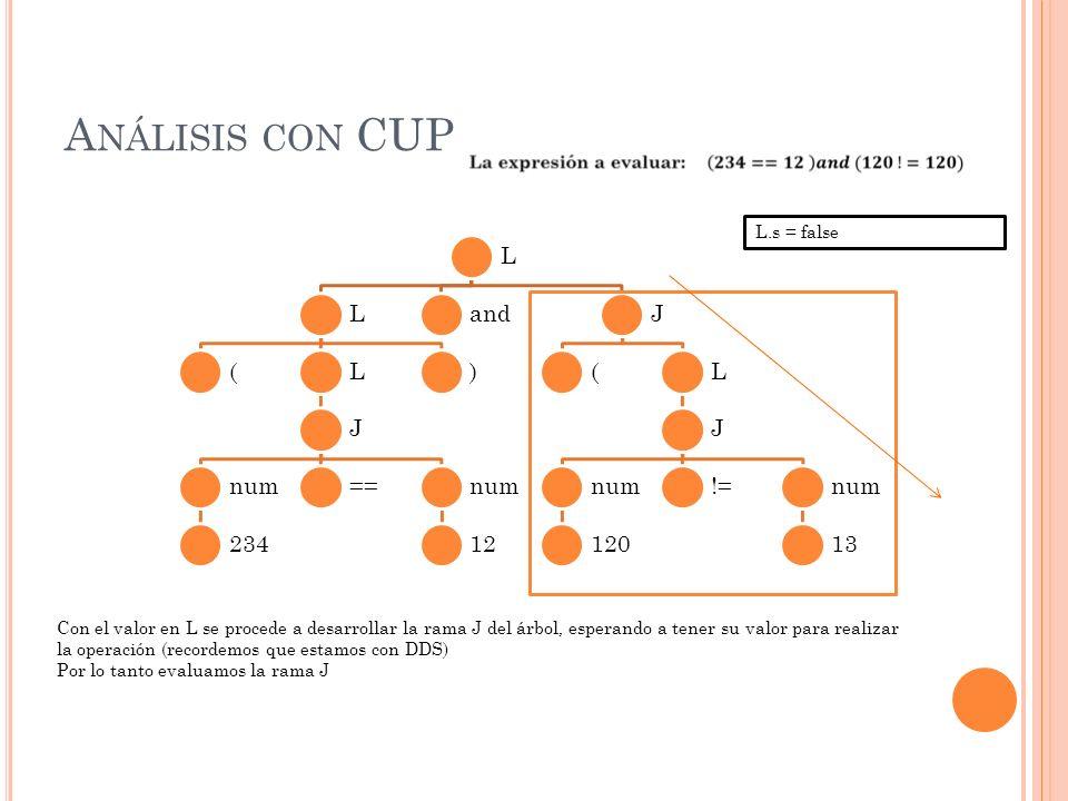 L L (L J num 234 ==num 12 ) andJ (L J num 120 !=num 13 A NÁLISIS CON CUP Lo primero que sucede es el reconomiento de los dos tokens numéricos en este caso 120 y 13.