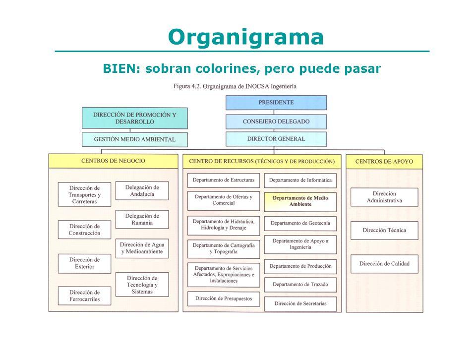 Organigrama BIEN: sobran colorines, pero puede pasar