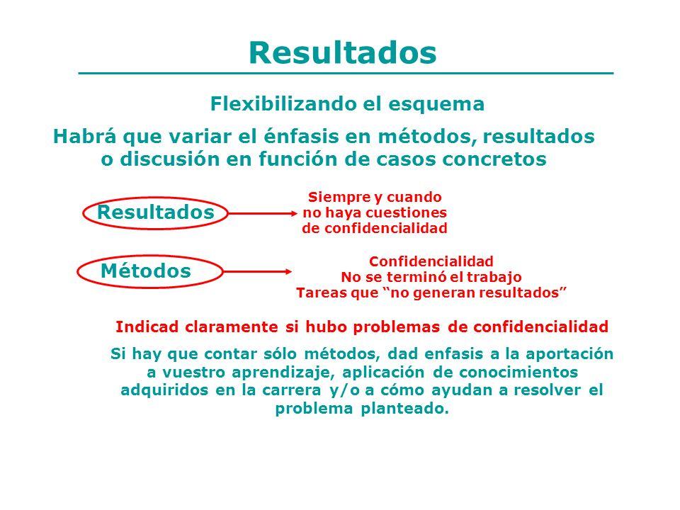 Resultados Métodos Resultados Siempre y cuando no haya cuestiones de confidencialidad Flexibilizando el esquema Habrá que variar el énfasis en métodos
