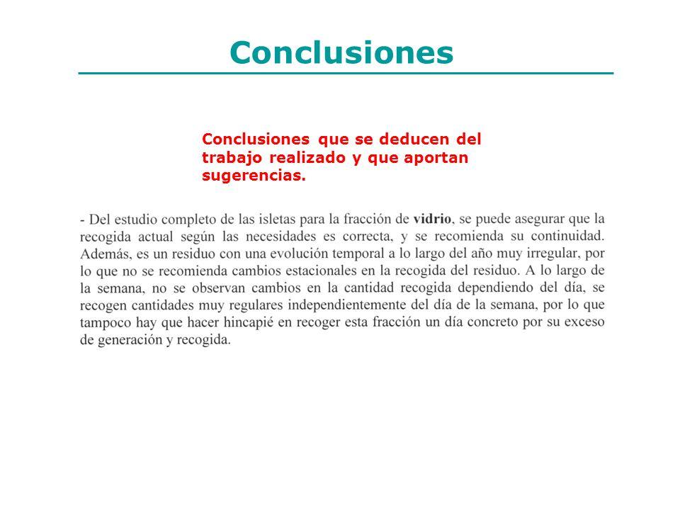 Conclusiones Conclusiones que se deducen del trabajo realizado y que aportan sugerencias.