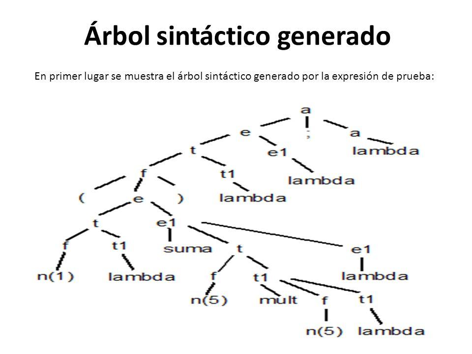 Árbol sintáctico generado En primer lugar se muestra el árbol sintáctico generado por la expresión de prueba: