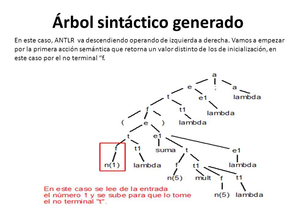 Árbol sintáctico generado