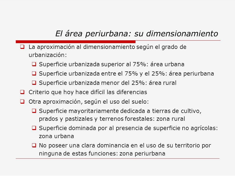 El área periurbana: su dimensionamiento La aproximación al dimensionamiento según el grado de urbanización: Superficie urbanizada superior al 75%: áre