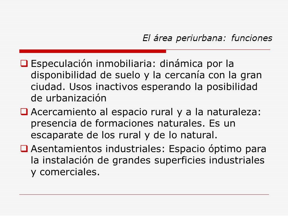 El área periurbana: funciones Especulación inmobiliaria: dinámica por la disponibilidad de suelo y la cercanía con la gran ciudad. Usos inactivos espe