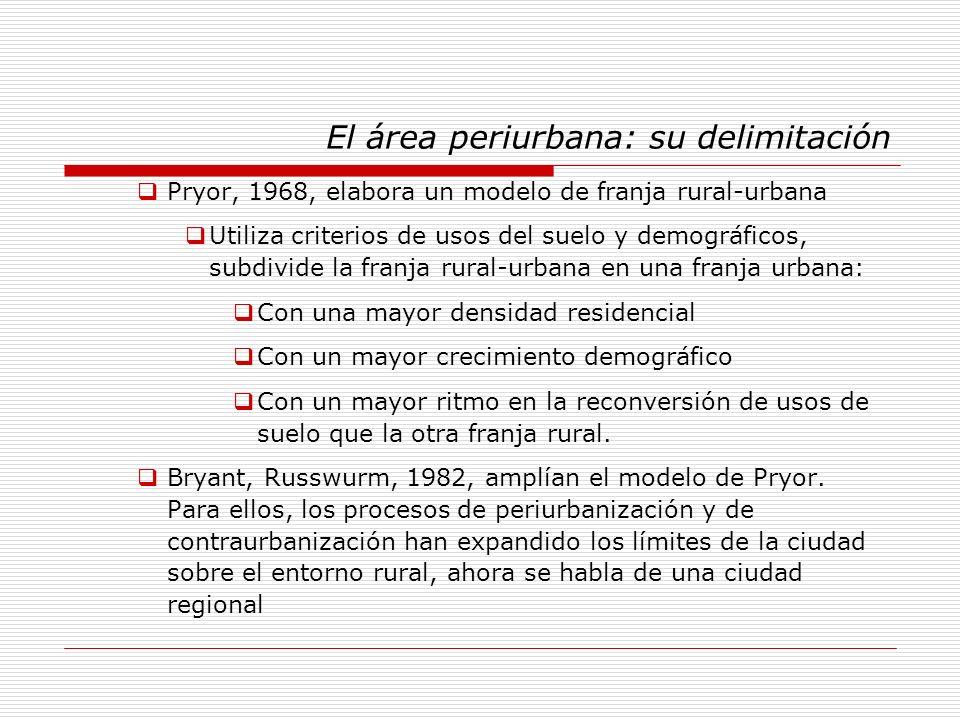 El área periurbana: su delimitación Pryor, 1968, elabora un modelo de franja rural-urbana Utiliza criterios de usos del suelo y demográficos, subdivid