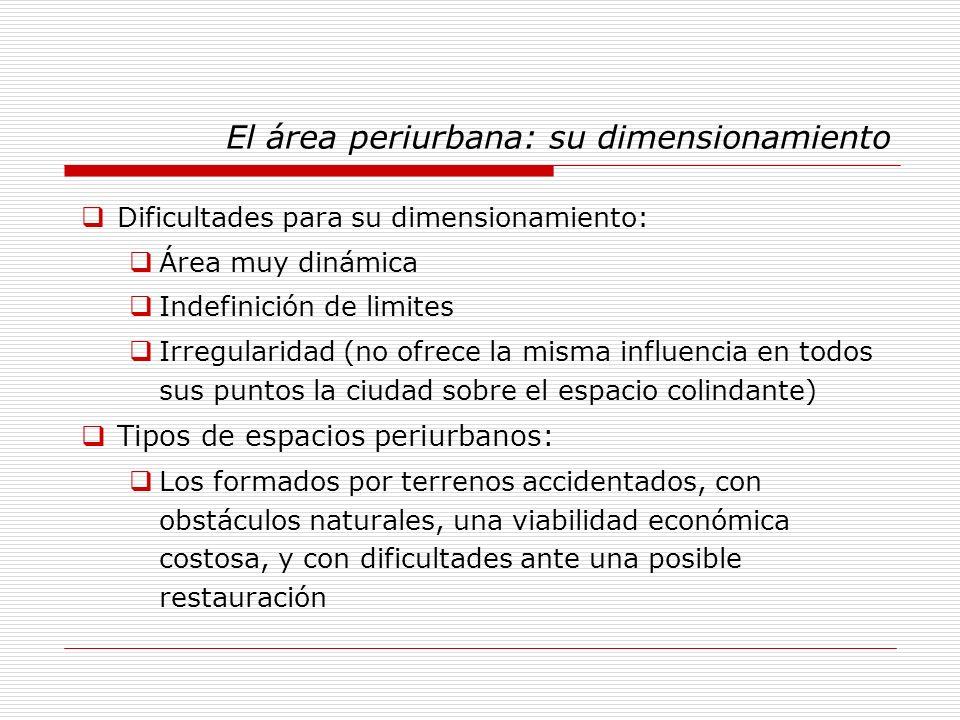 El área periurbana: su dimensionamiento Dificultades para su dimensionamiento: Área muy dinámica Indefinición de limites Irregularidad (no ofrece la m