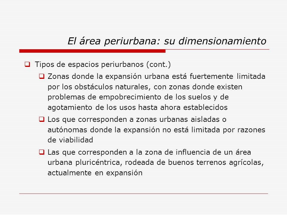 El área periurbana: su dimensionamiento Tipos de espacios periurbanos (cont.) Zonas donde la expansión urbana está fuertemente limitada por los obstác