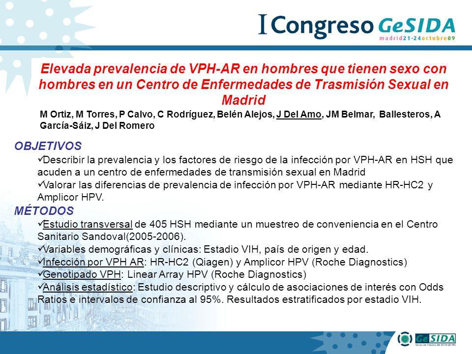 Elevada prevalencia de VPH-AR en hombres que tienen sexo con hombres en un Centro de Enfermedades de Trasmisión Sexual en Madrid M Ortiz, M Torres, P
