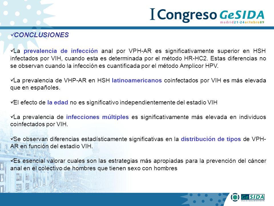CONCLUSIONES La prevalencia de infección anal por VPH-AR es significativamente superior en HSH infectados por VIH, cuando esta es determinada por el m