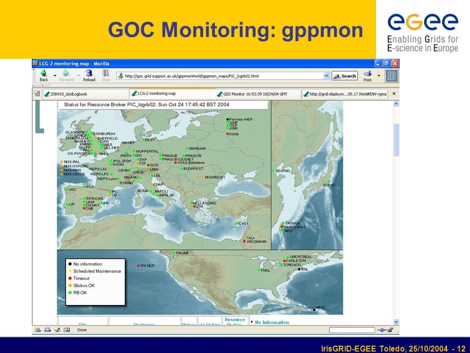 IrisGRID-EGEE Toledo, 25/10/2004 - 12 GOC Monitoring: gppmon