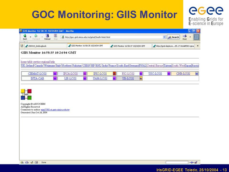 IrisGRID-EGEE Toledo, 25/10/2004 - 13 GOC Monitoring: GIIS Monitor