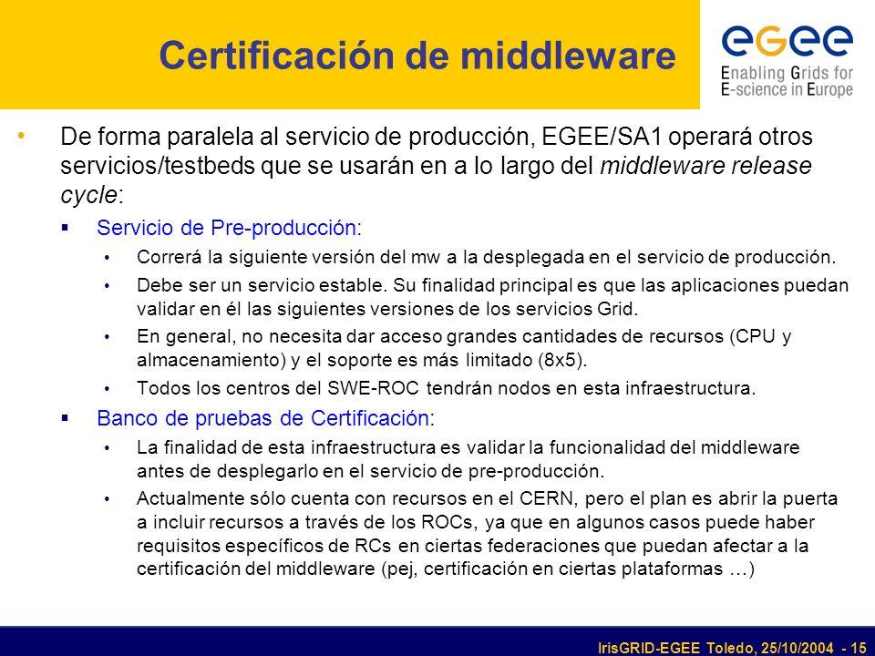 IrisGRID-EGEE Toledo, 25/10/2004 - 15 Certificación de middleware De forma paralela al servicio de producción, EGEE/SA1 operará otros servicios/testbeds que se usarán en a lo largo del middleware release cycle: Servicio de Pre-producción: Correrá la siguiente versión del mw a la desplegada en el servicio de producción.