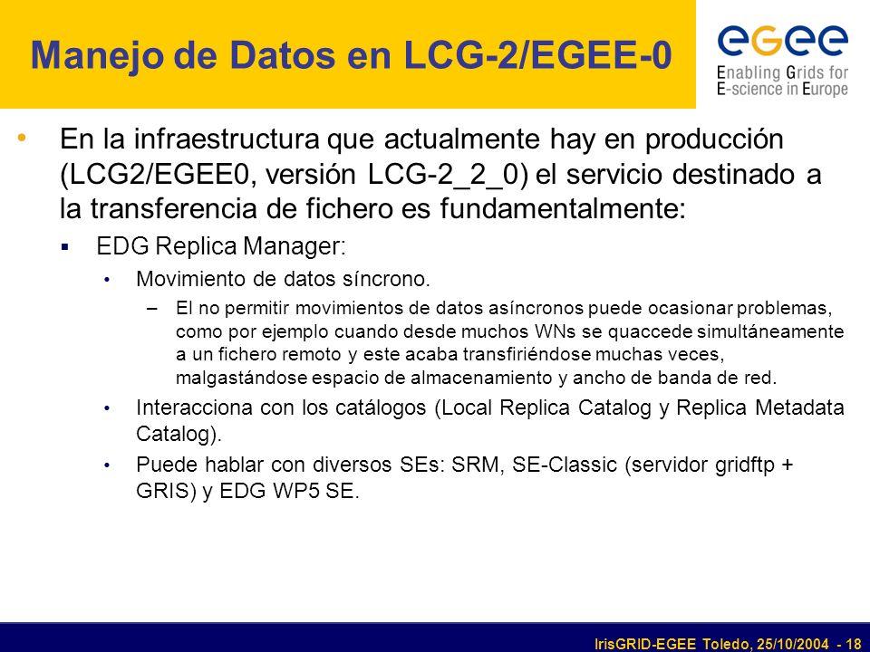 IrisGRID-EGEE Toledo, 25/10/2004 - 18 Manejo de Datos en LCG-2/EGEE-0 En la infraestructura que actualmente hay en producción (LCG2/EGEE0, versión LCG-2_2_0) el servicio destinado a la transferencia de fichero es fundamentalmente: EDG Replica Manager: Movimiento de datos síncrono.