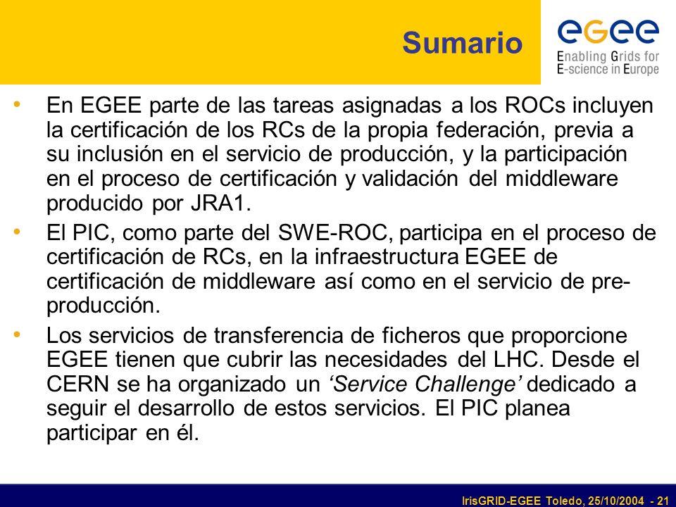 IrisGRID-EGEE Toledo, 25/10/2004 - 21 Sumario En EGEE parte de las tareas asignadas a los ROCs incluyen la certificación de los RCs de la propia federación, previa a su inclusión en el servicio de producción, y la participación en el proceso de certificación y validación del middleware producido por JRA1.
