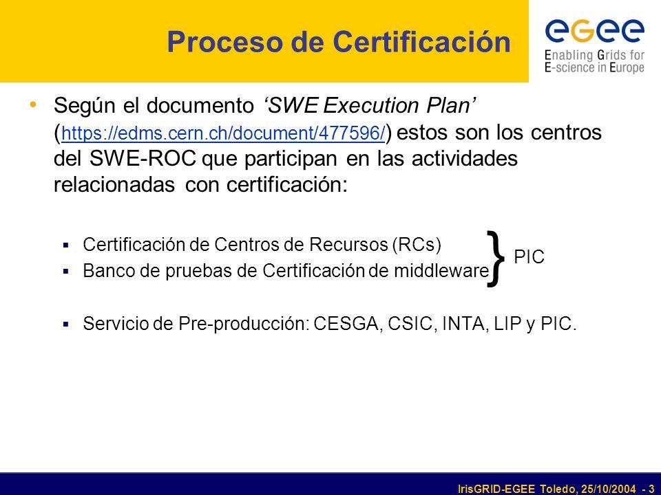 IrisGRID-EGEE Toledo, 25/10/2004 - 3 Proceso de Certificación Según el documento SWE Execution Plan ( https://edms.cern.ch/document/477596/ ) estos son los centros del SWE-ROC que participan en las actividades relacionadas con certificación: https://edms.cern.ch/document/477596/ Certificación de Centros de Recursos (RCs) Banco de pruebas de Certificación de middleware Servicio de Pre-producción: CESGA, CSIC, INTA, LIP y PIC.