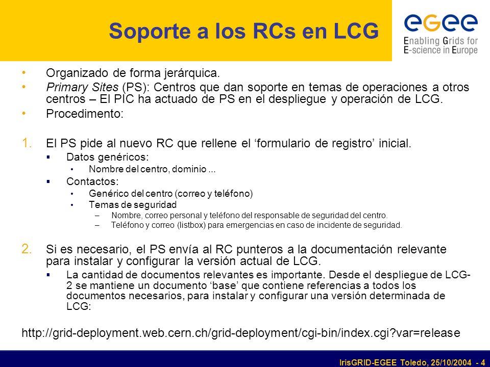 IrisGRID-EGEE Toledo, 25/10/2004 - 4 Soporte a los RCs en LCG Organizado de forma jerárquica. Primary Sites (PS): Centros que dan soporte en temas de