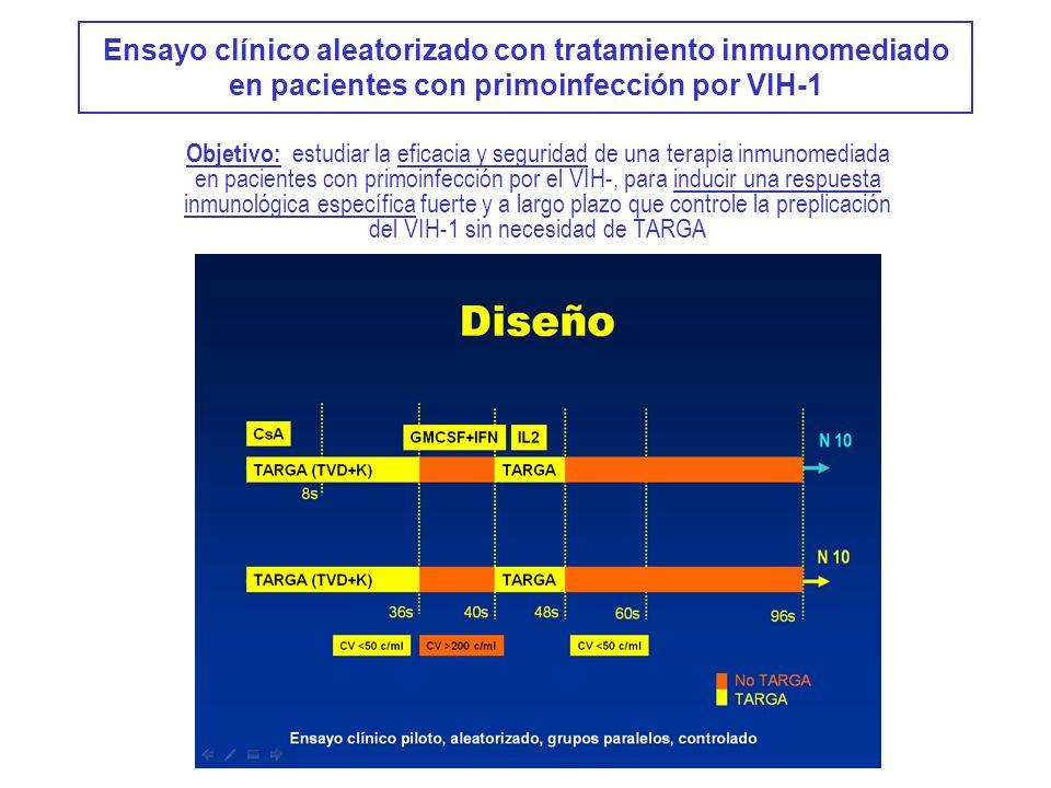 Ensayo clínico aleatorizado con tratamiento inmunomediado en pacientes con primoinfección por VIH-1 Objetivo: estudiar la eficacia y seguridad de una