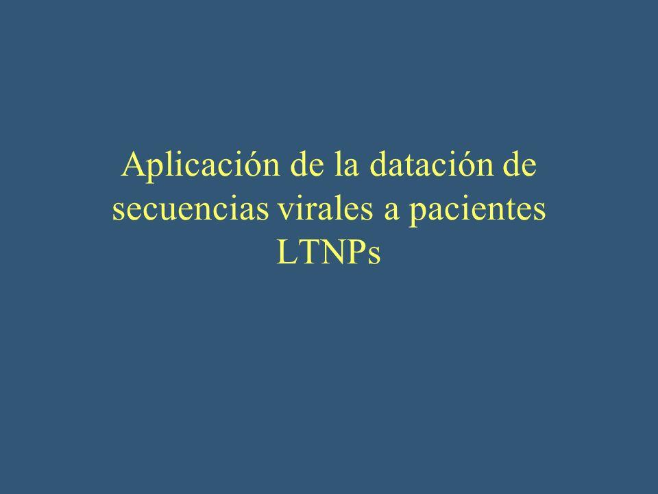 Aplicación de la datación de secuencias virales a pacientes LTNPs