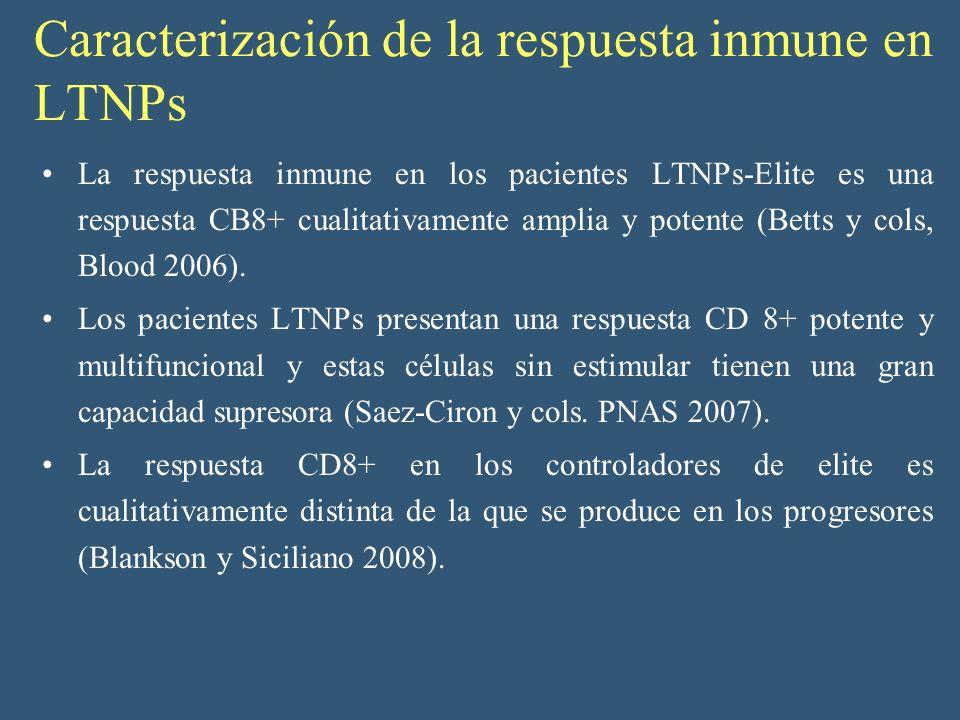 Caracterización de la respuesta inmune en LTNPs La respuesta inmune en los pacientes LTNPs-Elite es una respuesta CB8+ cualitativamente amplia y poten