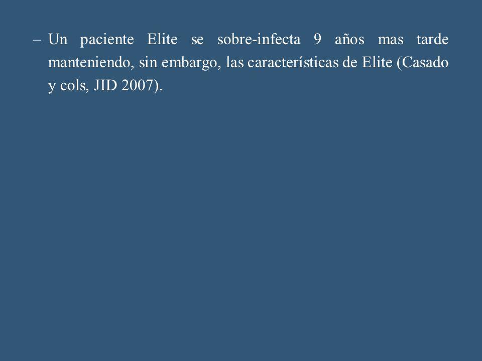 –Un paciente Elite se sobre-infecta 9 años mas tarde manteniendo, sin embargo, las características de Elite (Casado y cols, JID 2007).