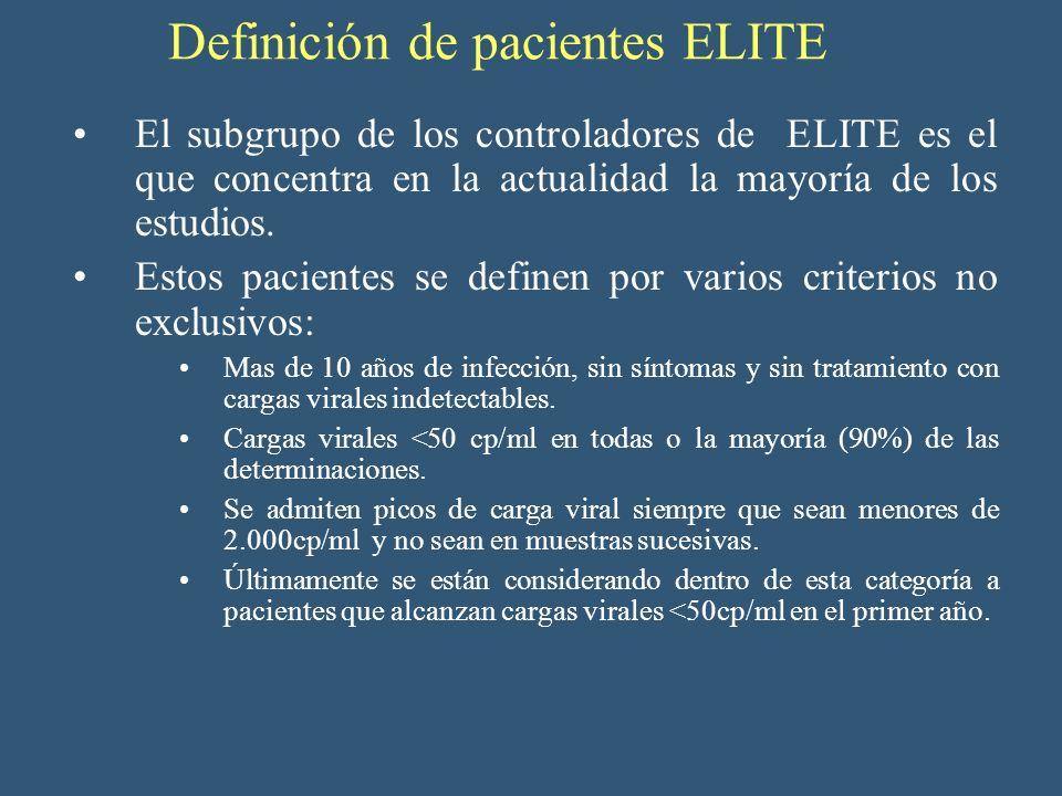 Definición de pacientes ELITE El subgrupo de los controladores de ELITE es el que concentra en la actualidad la mayoría de los estudios. Estos pacient
