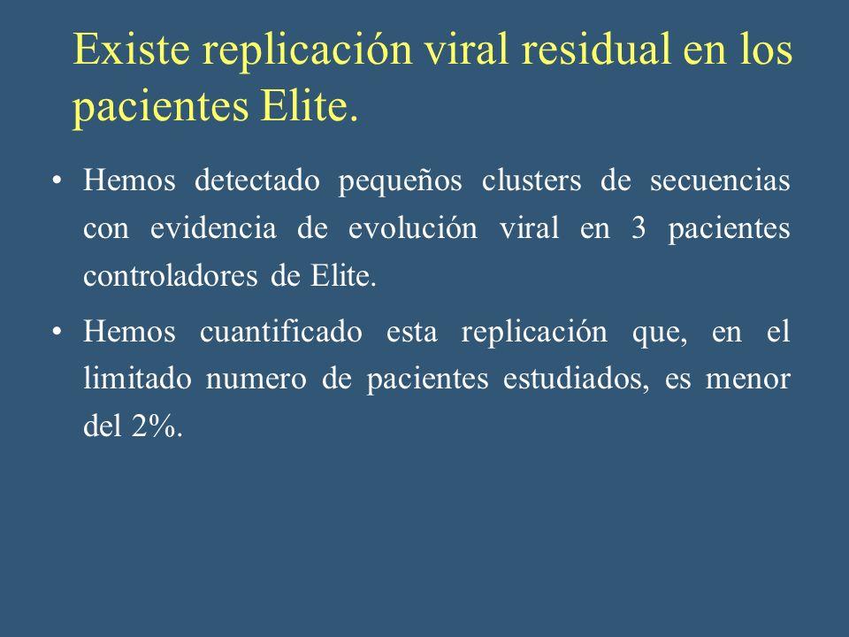 Existe replicación viral residual en los pacientes Elite. Hemos detectado pequeños clusters de secuencias con evidencia de evolución viral en 3 pacien