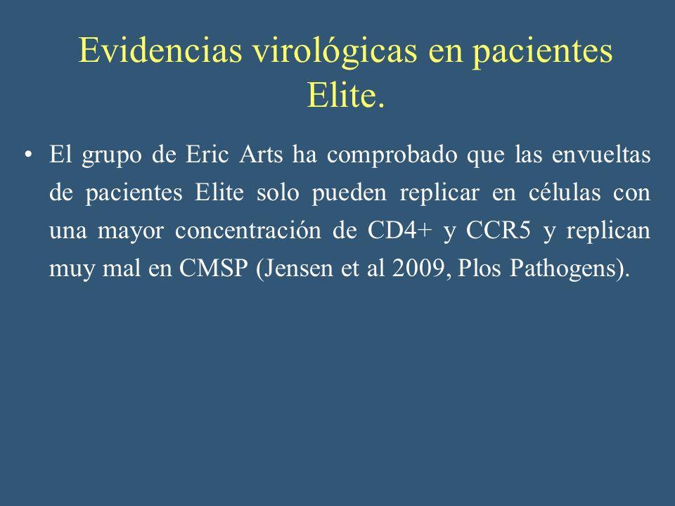 Evidencias virológicas en pacientes Elite. El grupo de Eric Arts ha comprobado que las envueltas de pacientes Elite solo pueden replicar en células co