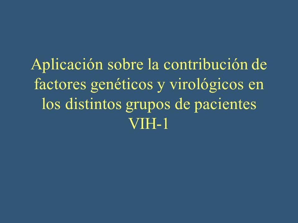 Aplicación sobre la contribución de factores genéticos y virológicos en los distintos grupos de pacientes VIH-1