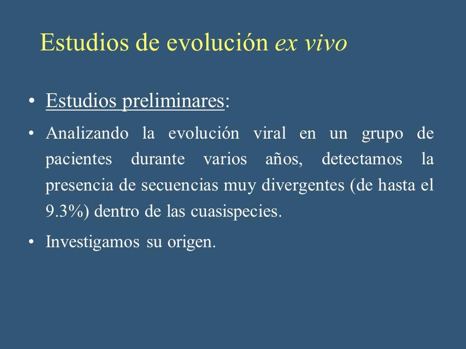 Estudios de evolución ex vivo Estudios preliminares: Analizando la evolución viral en un grupo de pacientes durante varios años, detectamos la presenc