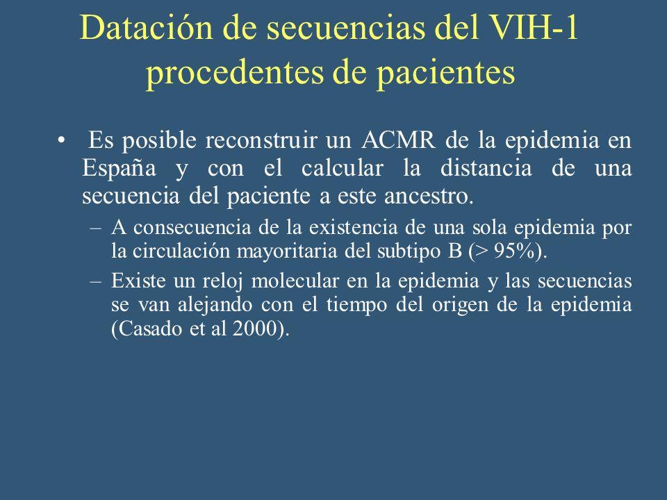 Datación de secuencias del VIH-1 procedentes de pacientes Es posible reconstruir un ACMR de la epidemia en España y con el calcular la distancia de un