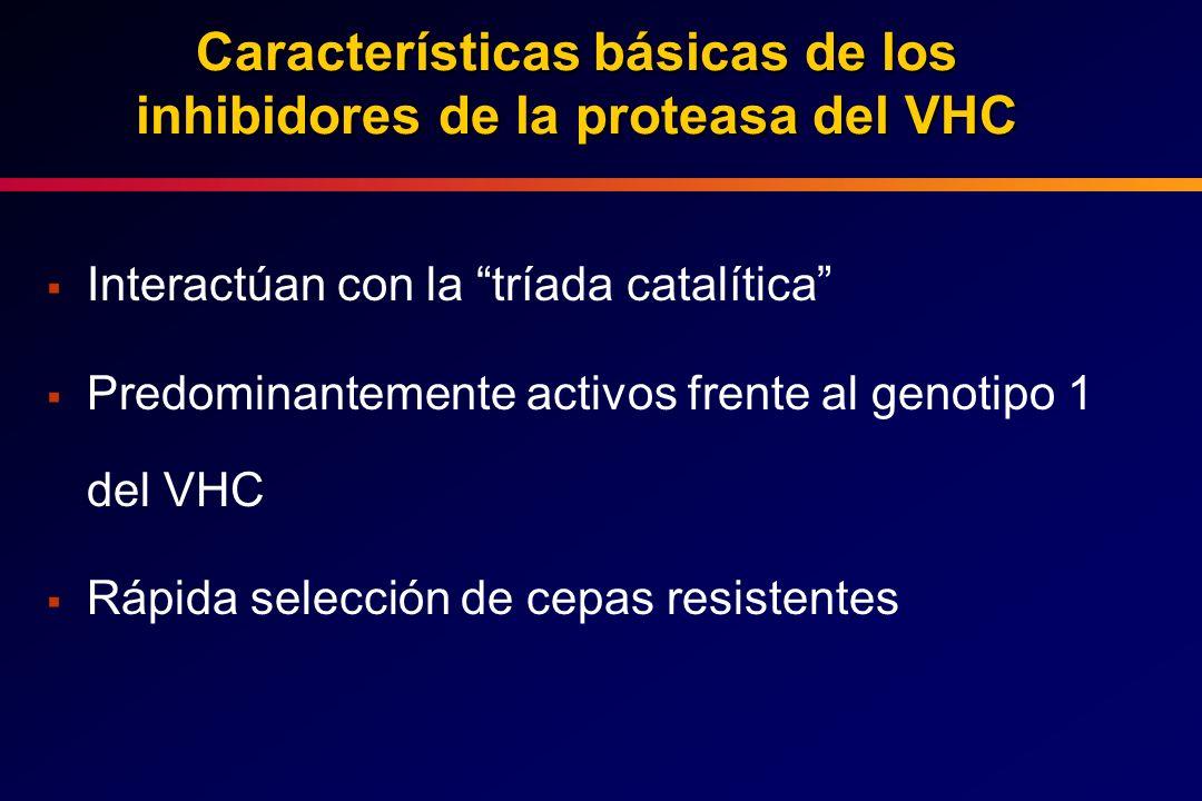 Características básicas de los inhibidores de la proteasa del VHC Interactúan con la tríada catalítica Predominantemente activos frente al genotipo 1