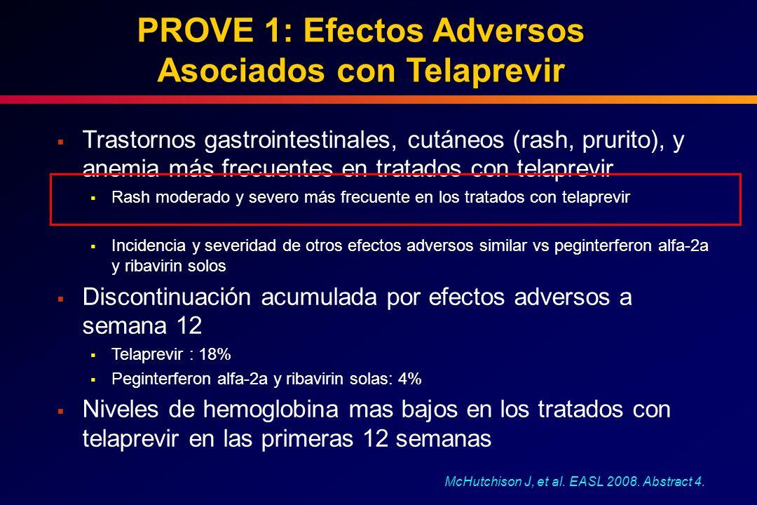 PROVE 1: Efectos Adversos Asociados con Telaprevir Trastornos gastrointestinales, cutáneos (rash, prurito), y anemia más frecuentes en tratados con te